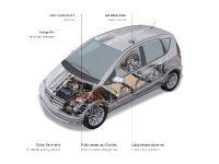 2010 Mercedes-Benz A Class E-Cell, 5 of 5