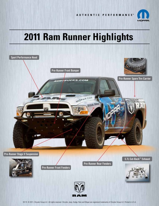 Dodge Ram Runner Mopar