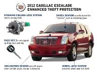 2012 Cadillac Escalade Premium Collection , 7 of 7