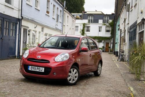 Nissan Micra Диапазон Цен Объявил