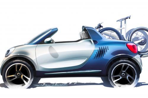 Smart For-us Concept гранты мобильности для нас