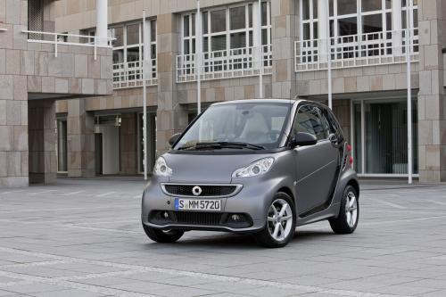 2012 Smart ForTwo Цена - € 10 275