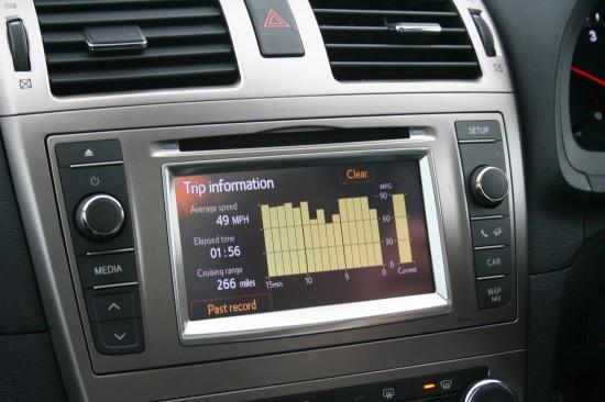 Toyota Avensis T Spirit Tourer D4-D - 1456 km