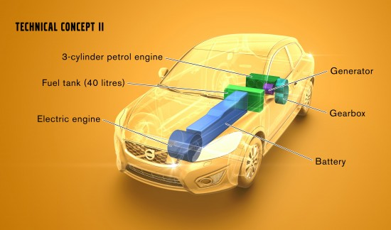 Volvo C30 Range Extender