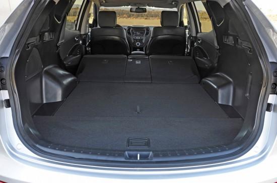 Hyundai Santa Fe US