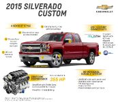 2015 Chevrolet Silverado 1500 Custom , 3 of 3