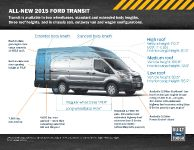 2015 Ford Transit, 3 of 3