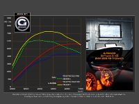 2015 G-Power BMW M4 F82 Bi-Tronik , 9 of 9