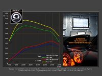 thumbnail image of 2015 G-Power BMW M550d
