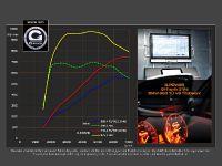 thumbnail image of 2015 G-Power BMW M6 F12 Convertible
