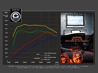 thumbnail image of 2015 G-Power BMW X5 M F85