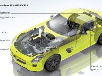 2015 Mercedes-Benz SLS AMG E-CELL, 11 of 19