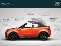 2016 Range Rover Evoque Convertible, 2 of 41