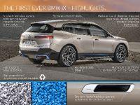 2021  BMW iX, 64 of 65
