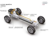 Audi A5 e-Tron Quattro Plug-in Hybrid, 4 of 6
