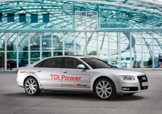 Audi GTI Power GTL Fuel