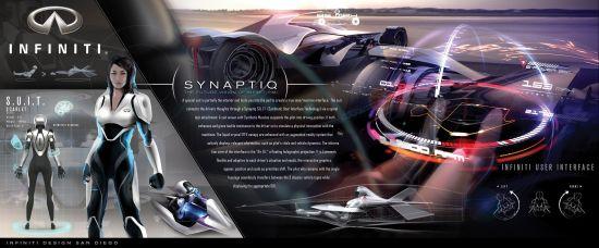 Infiniti Synaptiq Concept