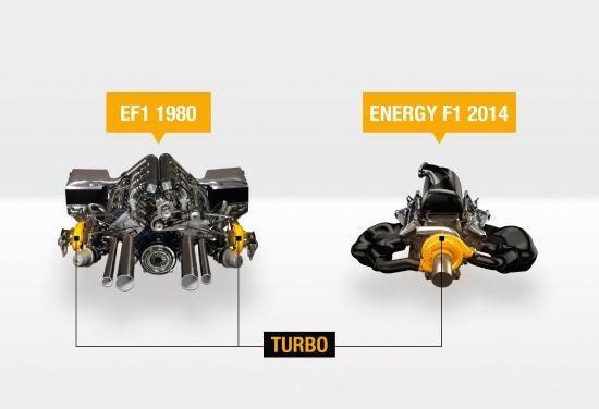 Renault Energy F1- Power Unit