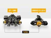 Renault Energy F1-2014 Power Unit, 7 of 11