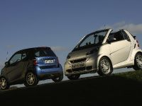thumbnail image of Smart Fortwo Mhd