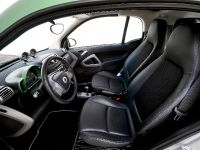 smart fortwo electric drive 2009, 3 of 29