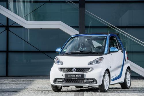 Smart ForTwo Electric Drive US - Цена $25000 до $28,000