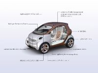Smart Forvision Concept, 21 of 23
