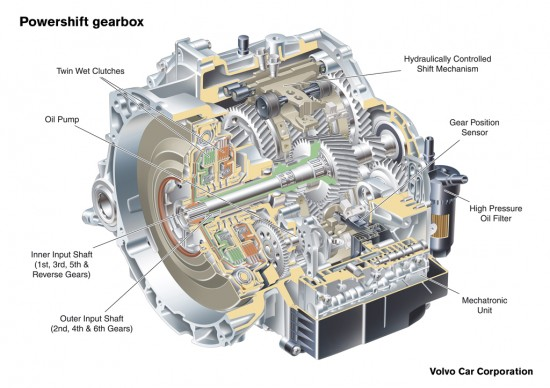 Smooth Powershift Gearbox