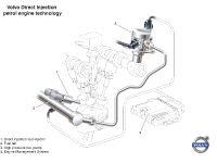 Volvo 2-litre GTDi engine, 4 of 8