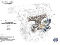 2.0 GTDi engine, Direct Injection Technology, Illustration